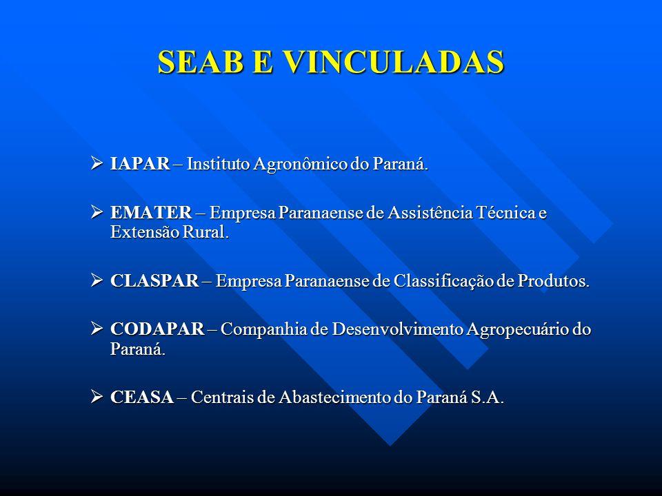 SEAB E VINCULADAS IAPAR – Instituto Agronômico do Paraná.