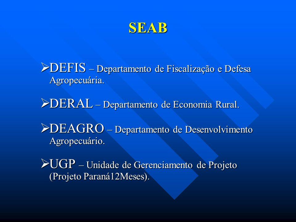 SEAB DEFIS – Departamento de Fiscalização e Defesa Agropecuária.