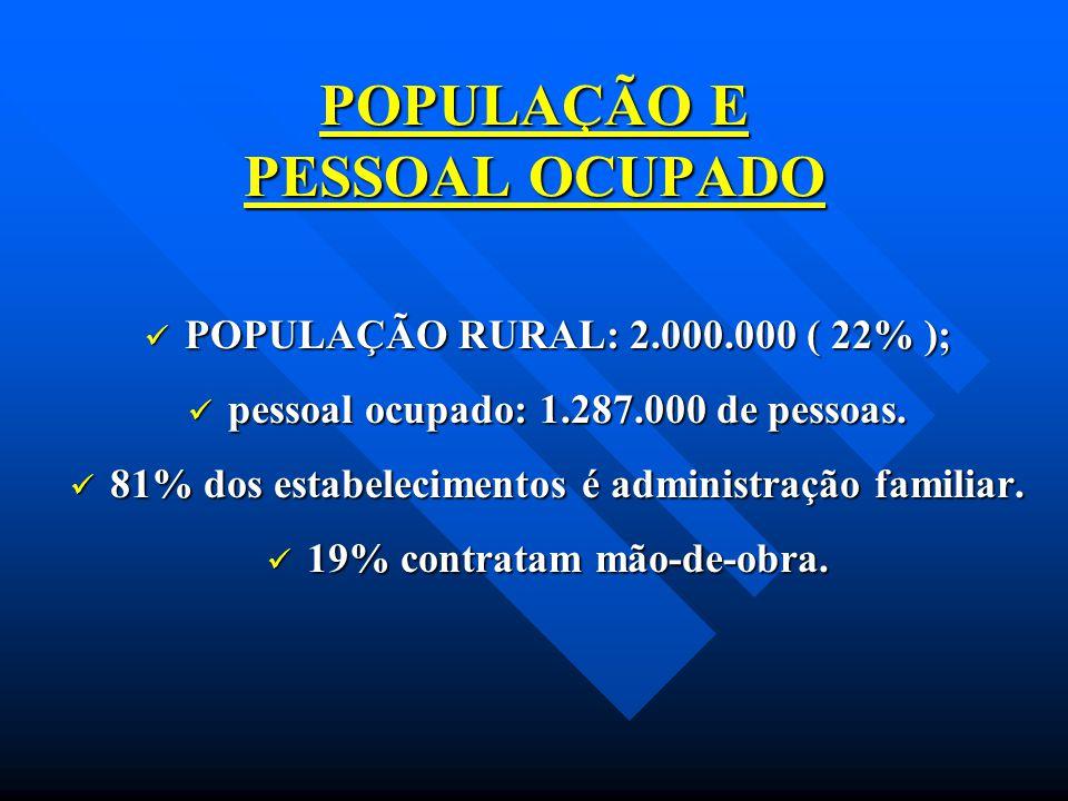 POPULAÇÃO E PESSOAL OCUPADO