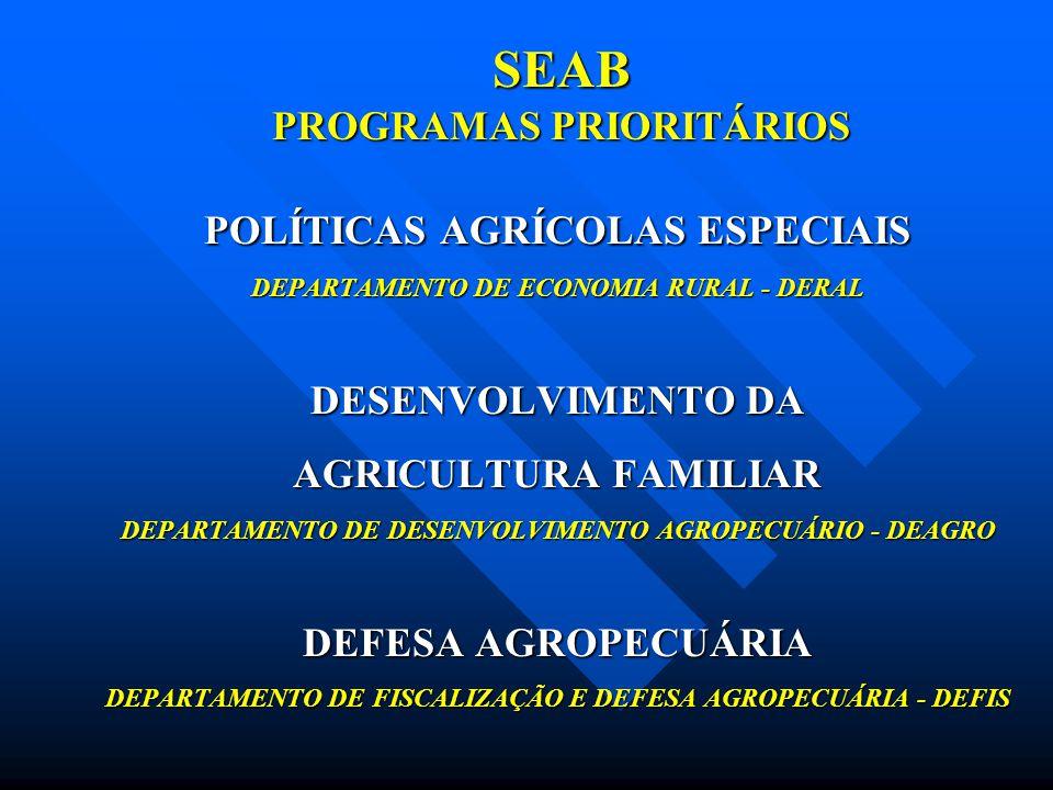 SEAB PROGRAMAS PRIORITÁRIOS