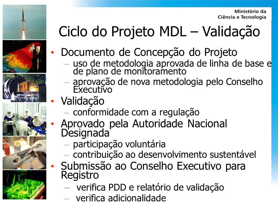 Ciclo do Projeto MDL – Validação