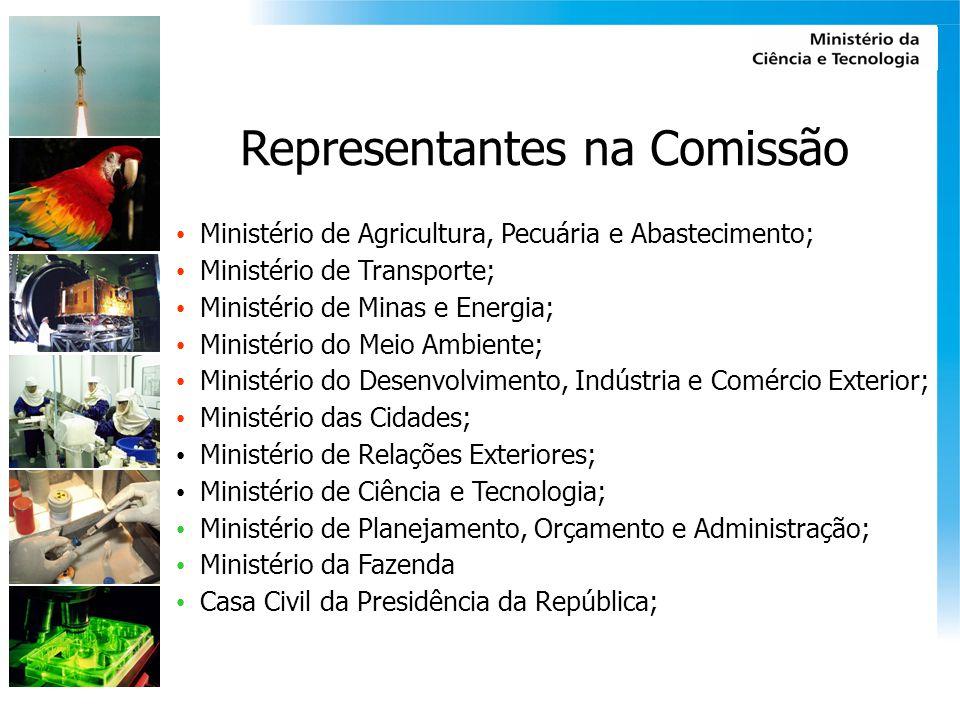 Representantes na Comissão