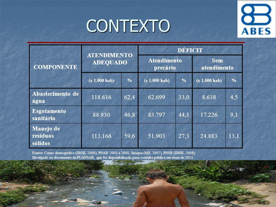CONTEXTO COMPONENTE ATENDIMENTO ADEQUADO DÉFICIT Atendimento precário