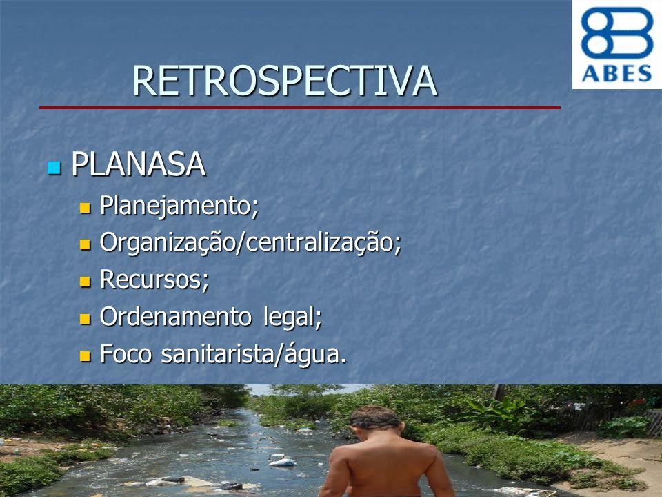 RETROSPECTIVA PLANASA Planejamento; Organização/centralização;