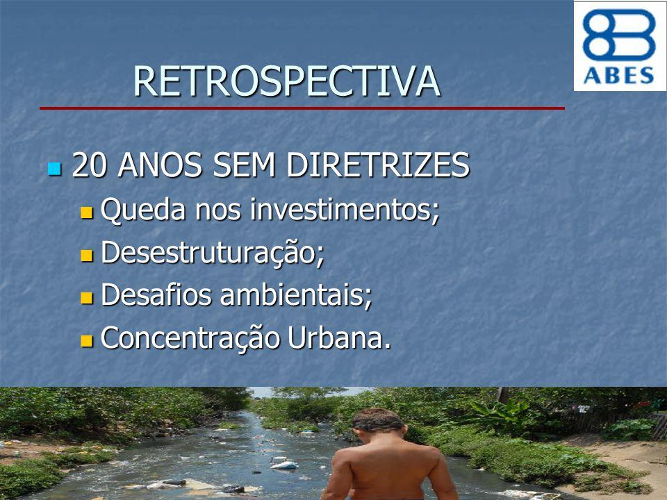 RETROSPECTIVA 20 ANOS SEM DIRETRIZES Queda nos investimentos;