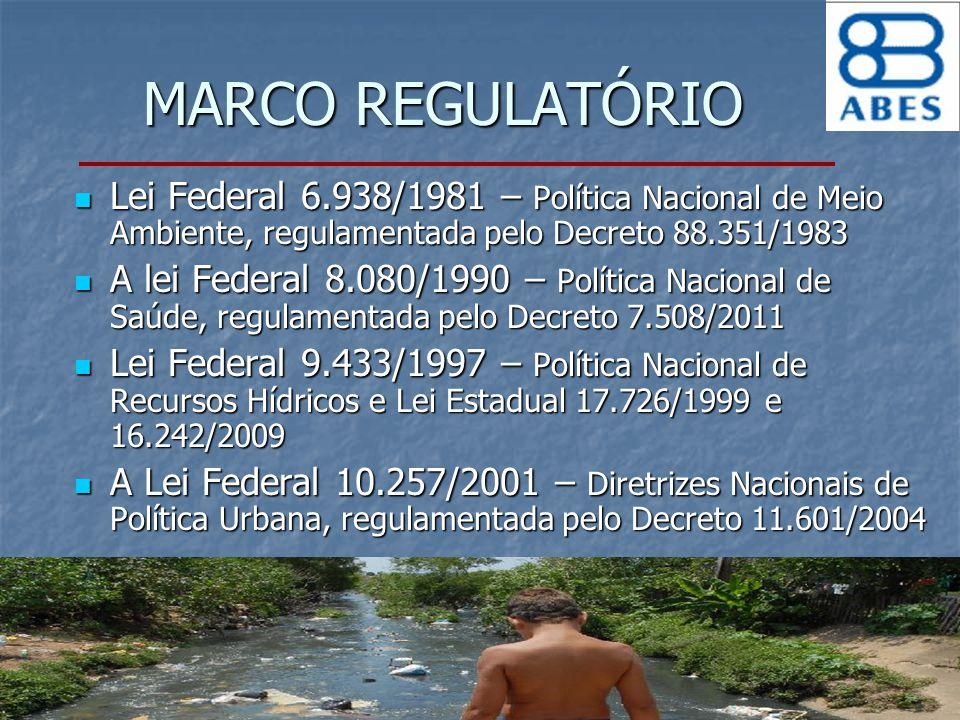 MARCO REGULATÓRIO Lei Federal 6.938/1981 – Política Nacional de Meio Ambiente, regulamentada pelo Decreto 88.351/1983.