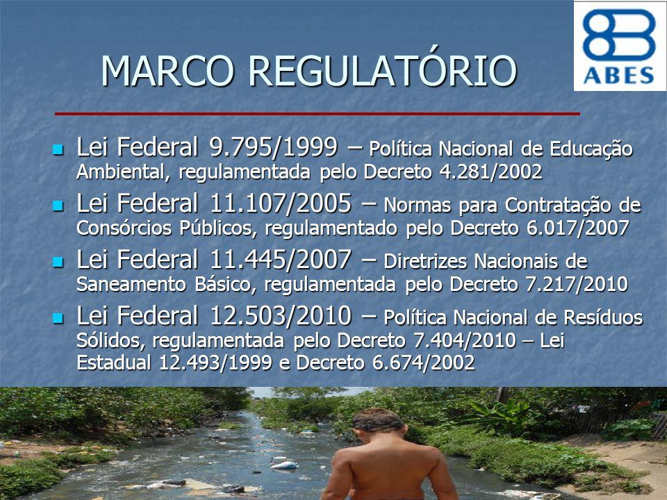 MARCO REGULATÓRIO Lei Federal 9.795/1999 – Política Nacional de Educação Ambiental, regulamentada pelo Decreto 4.281/2002.