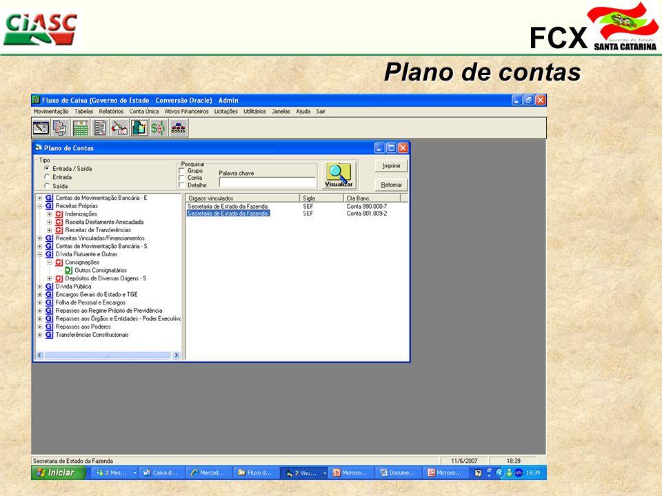 FCX Plano de contas.