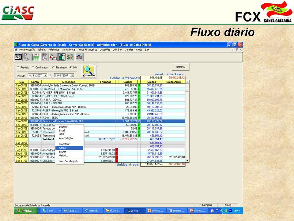 FCX Fluxo diário.