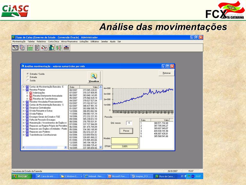 FCX Análise das movimentações Consulta gerencial