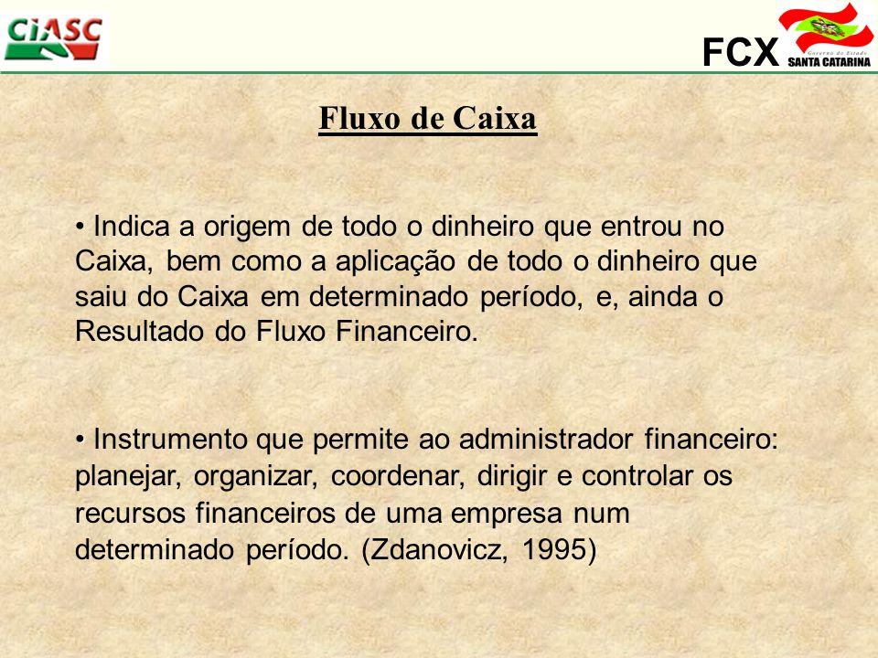 FCX Fluxo de Caixa.
