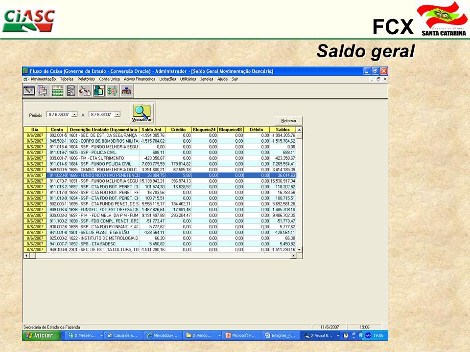 FCX Saldo geral