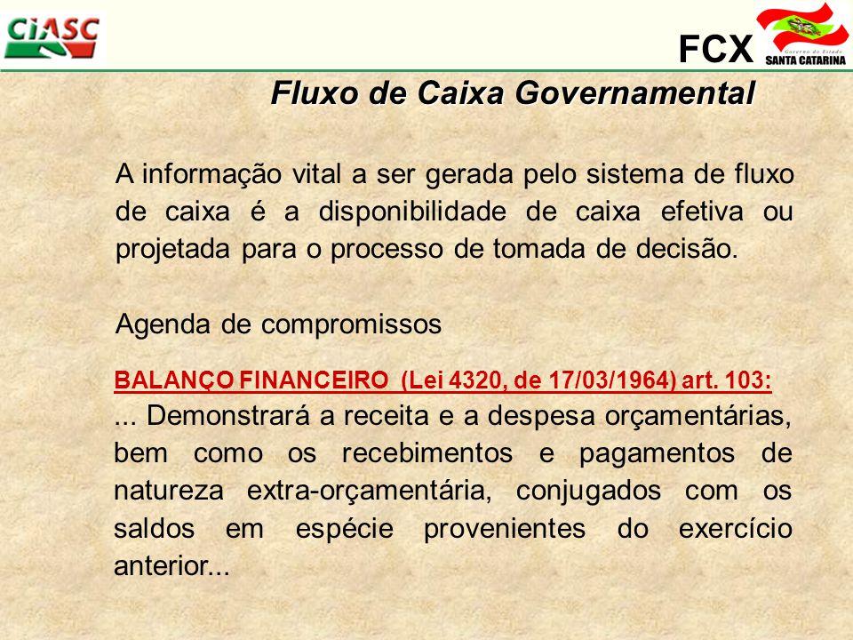 FCX Fluxo de Caixa Governamental