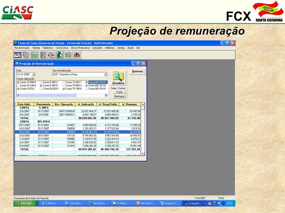 FCX Projeção de remuneração