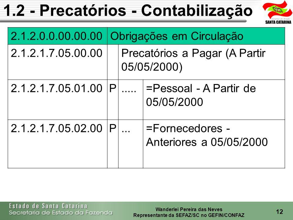 1.2 - Precatórios - Contabilização