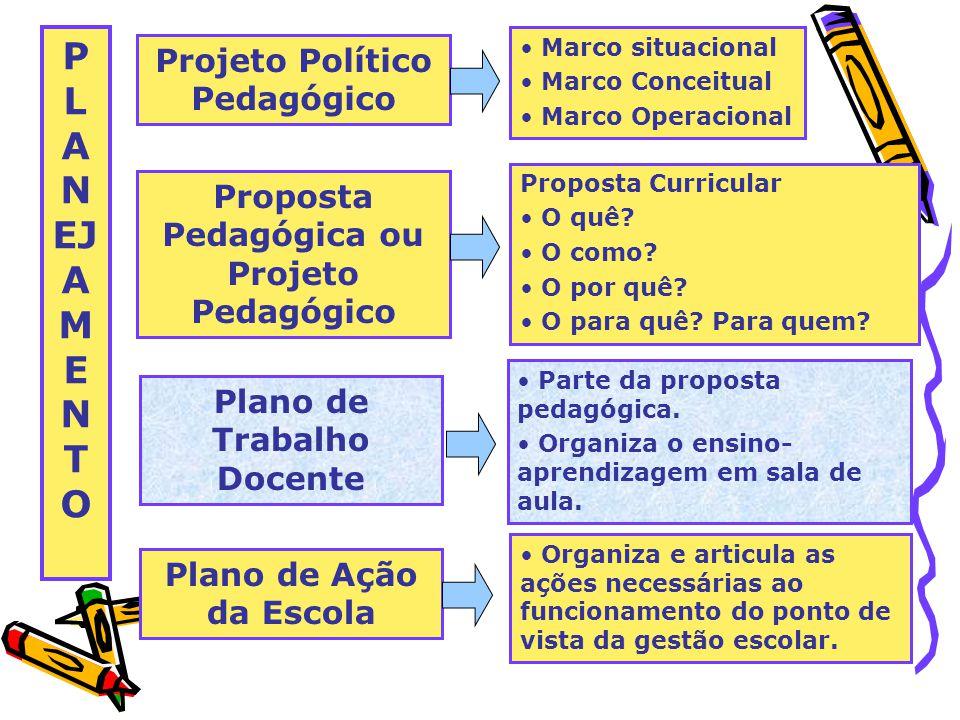 PLANEJAMENTO Projeto Político Pedagógico