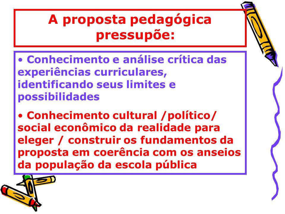 A proposta pedagógica pressupõe: