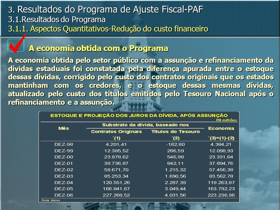 A economia obtida com o Programa