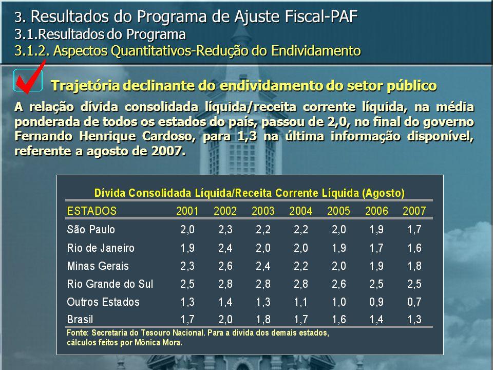 Trajetória declinante do endividamento do setor público
