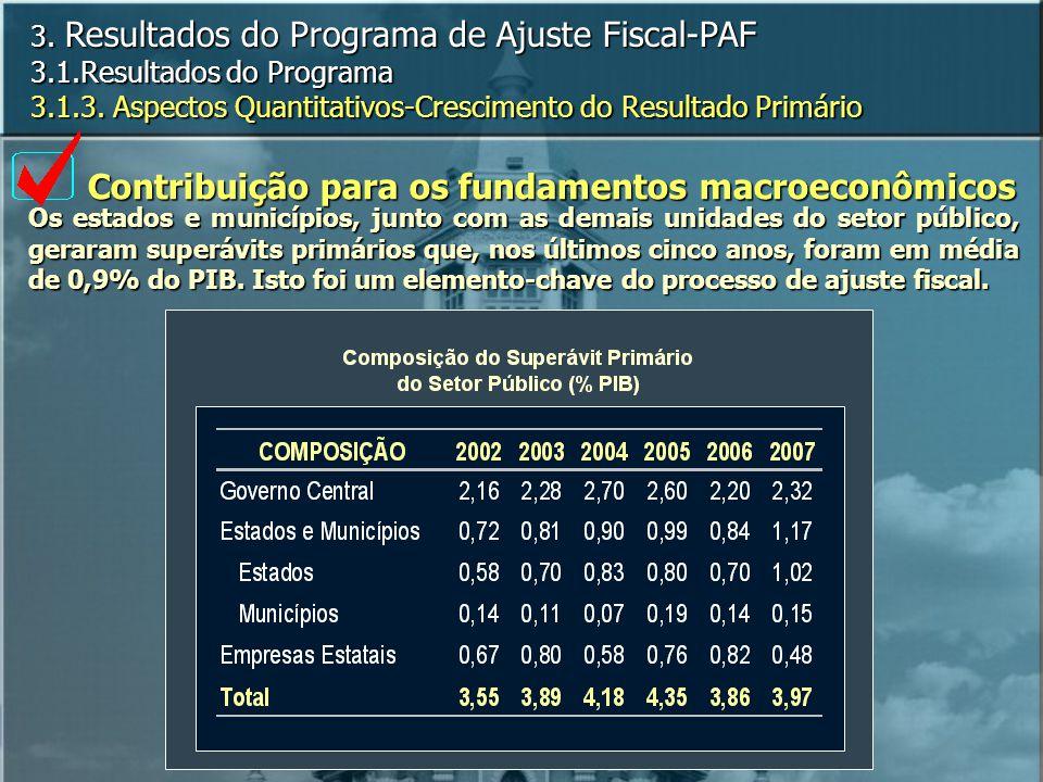 Contribuição para os fundamentos macroeconômicos