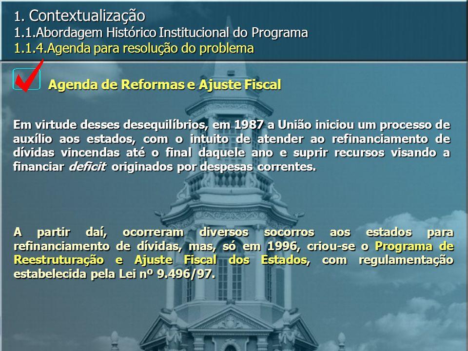 Agenda de Reformas e Ajuste Fiscal