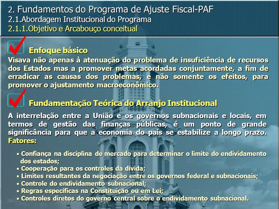 Fundamentação Teórica do Arranjo Institucional