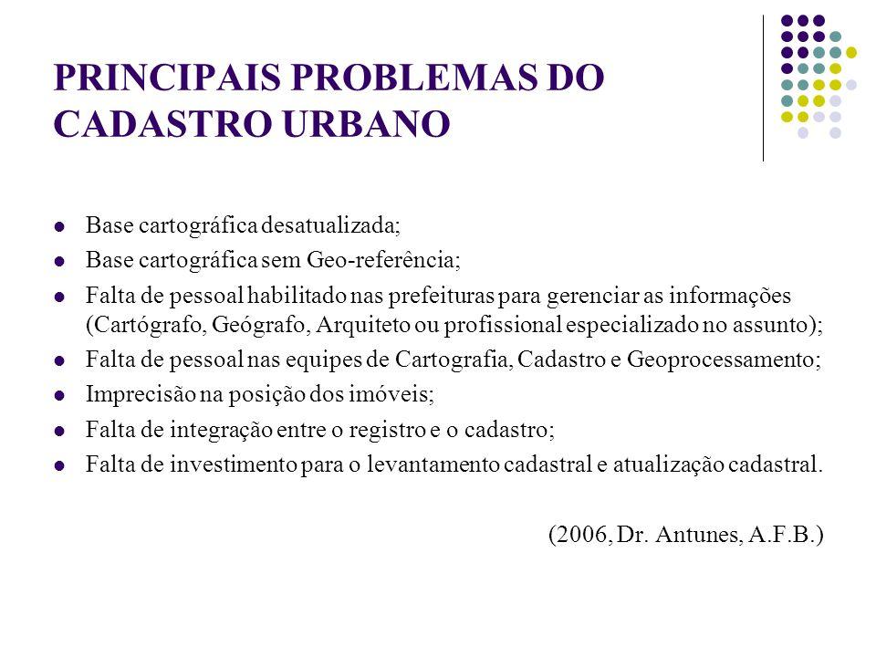 PRINCIPAIS PROBLEMAS DO CADASTRO URBANO