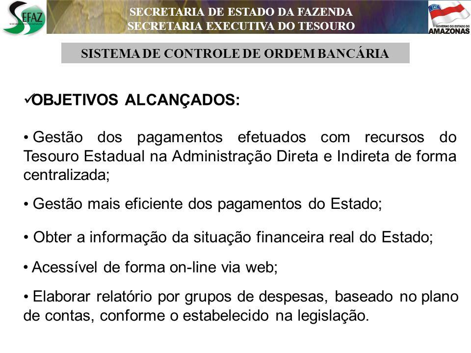 OBJETIVOS ALCANÇADOS: