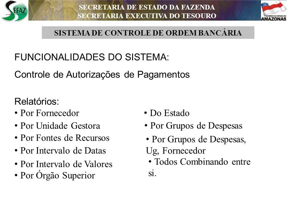 FUNCIONALIDADES DO SISTEMA: Controle de Autorizações de Pagamentos