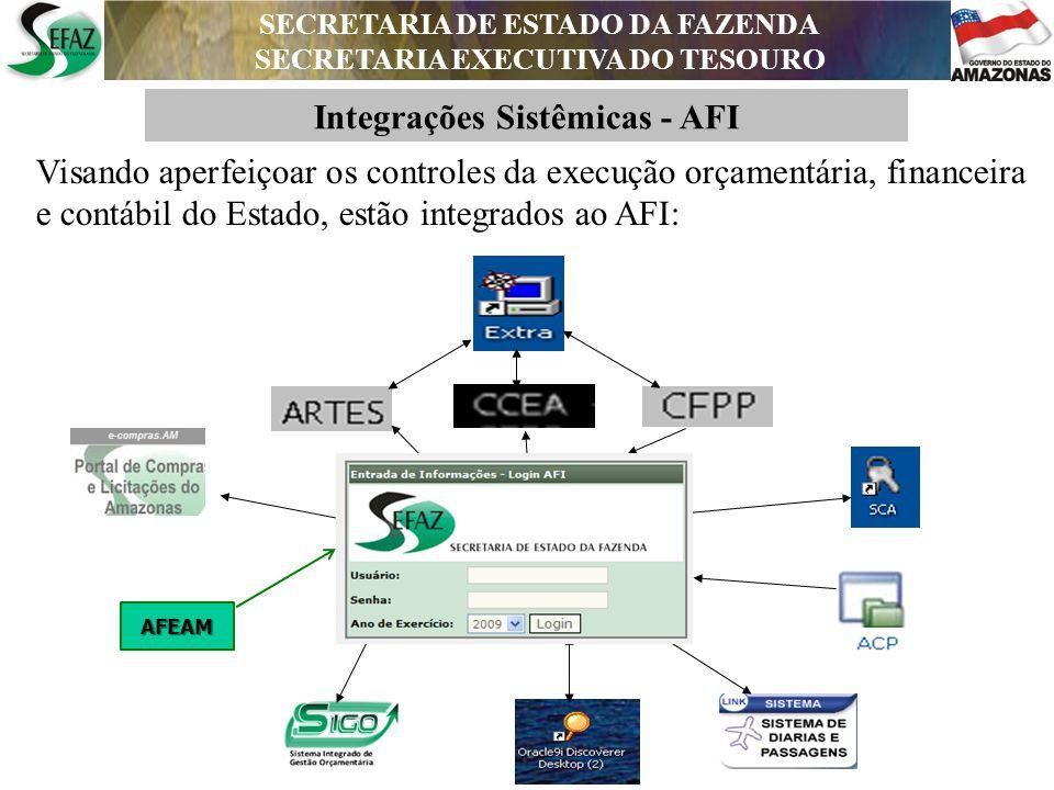 Integrações Sistêmicas - AFI