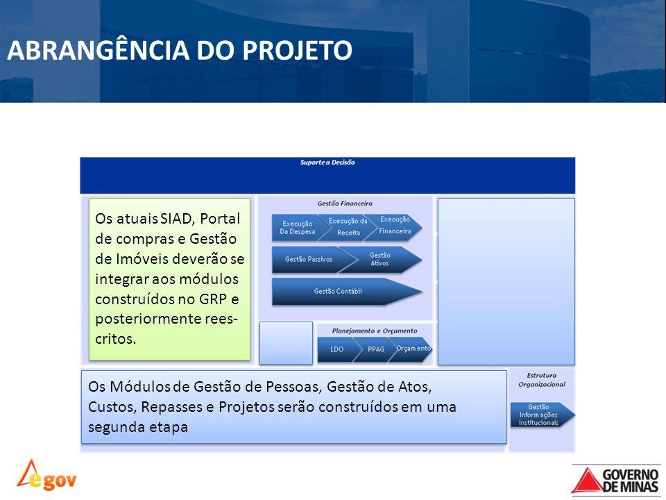 Escopo ABRANGÊNCIA DO PROJETO Os atuais SIAD, Portal