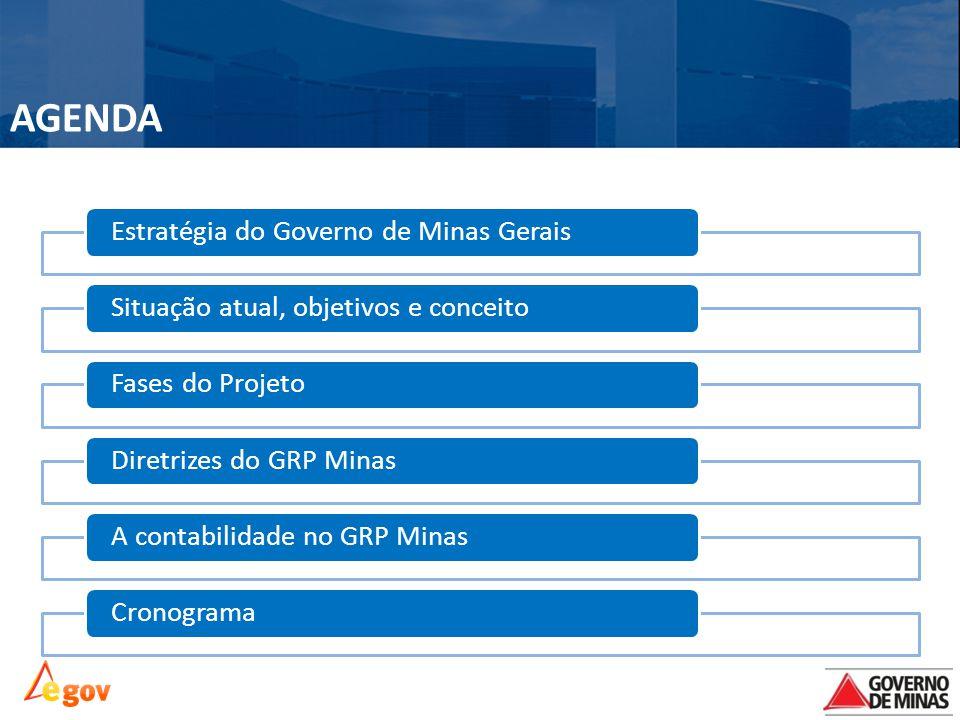 AGENDA Estratégia do Governo de Minas Gerais