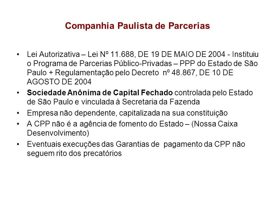 Companhia Paulista de Parcerias
