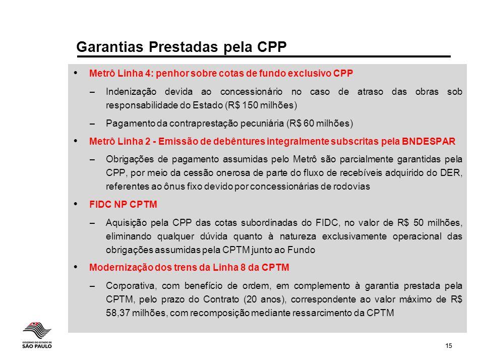 Garantias Prestadas pela CPP