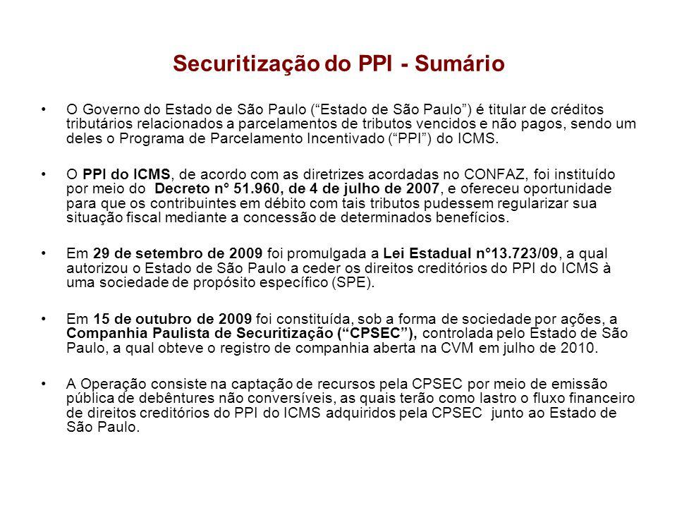 Securitização do PPI - Sumário