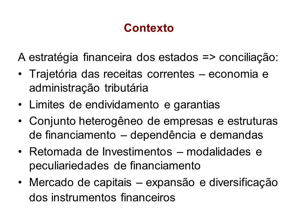 Contexto A estratégia financeira dos estados => conciliação: Trajetória das receitas correntes – economia e administração tributária.
