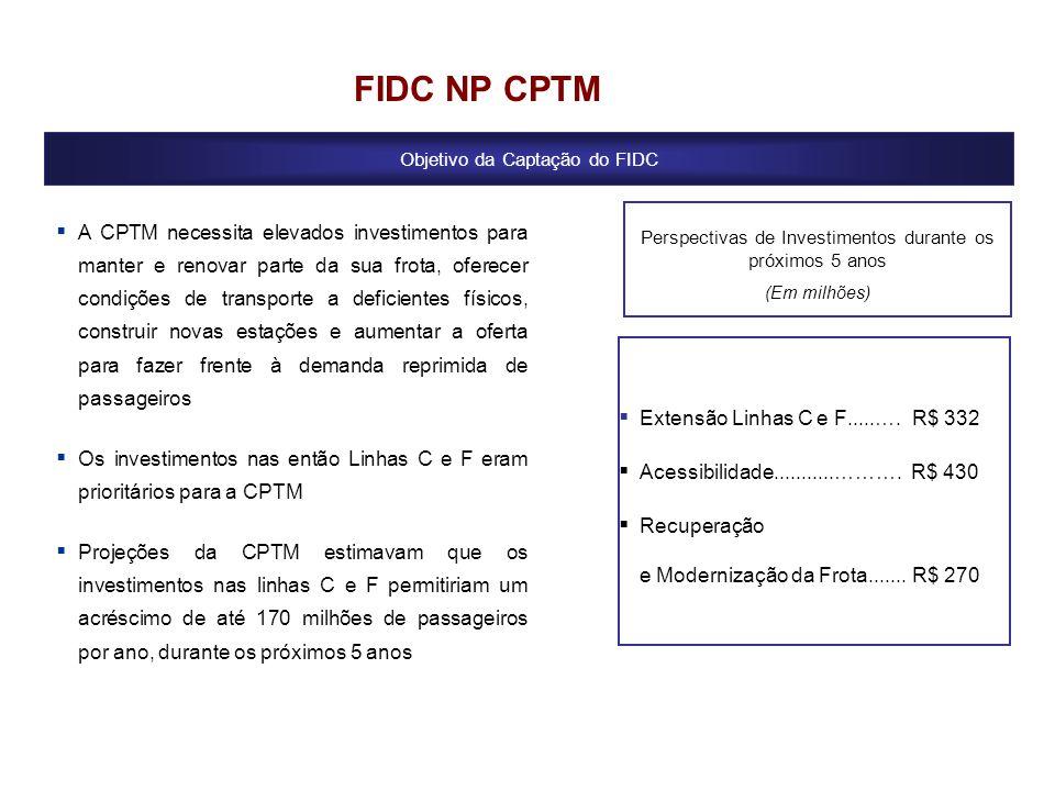FIDC NP CPTM Objetivo da Captação do FIDC.