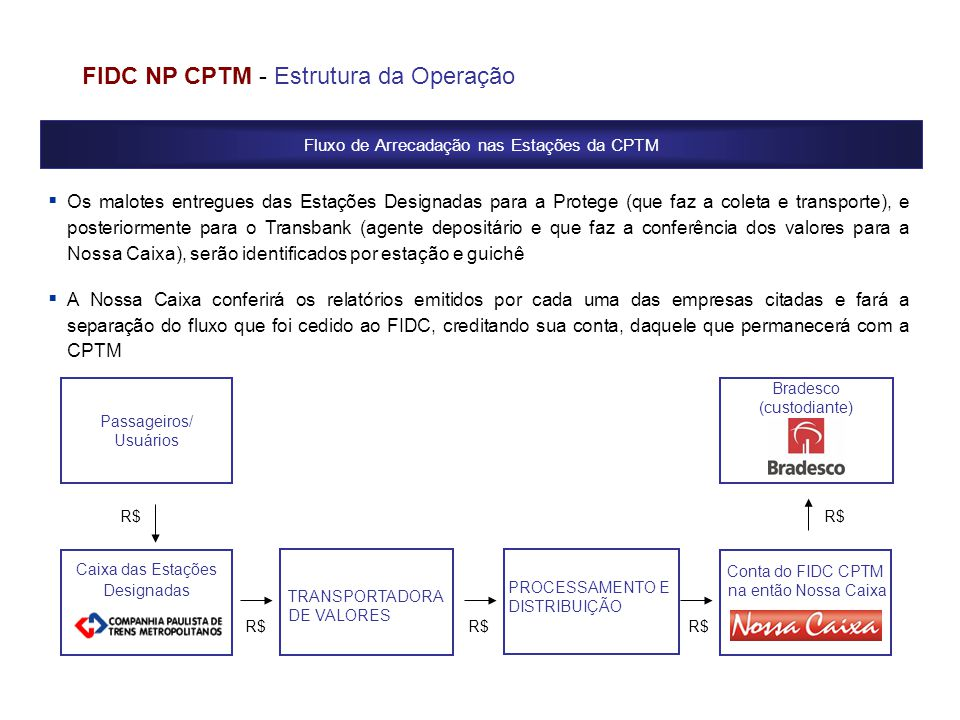 Fluxo de Arrecadação nas Estações da CPTM