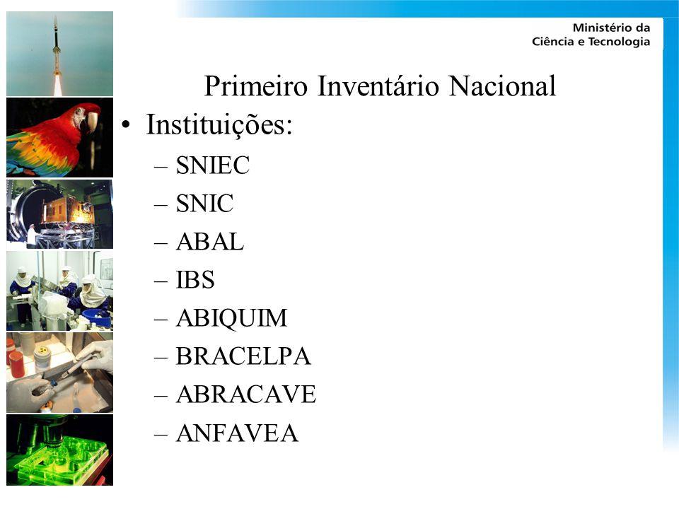 Primeiro Inventário Nacional