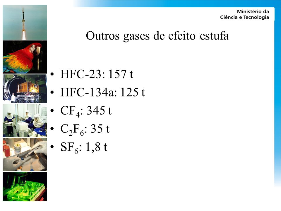 Outros gases de efeito estufa