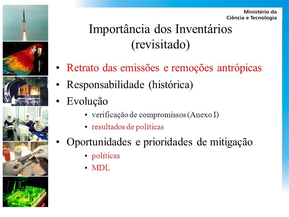 Importância dos Inventários (revisitado)