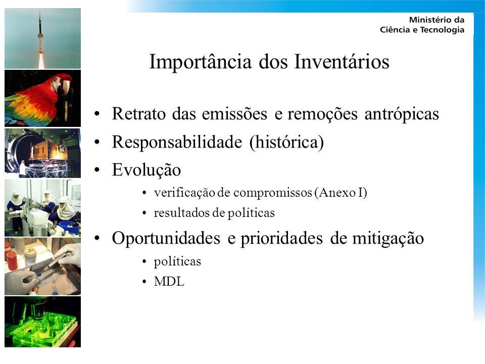 Importância dos Inventários