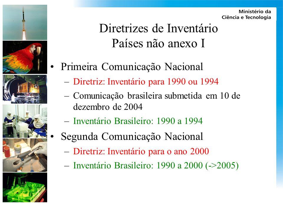 Diretrizes de Inventário Países não anexo I