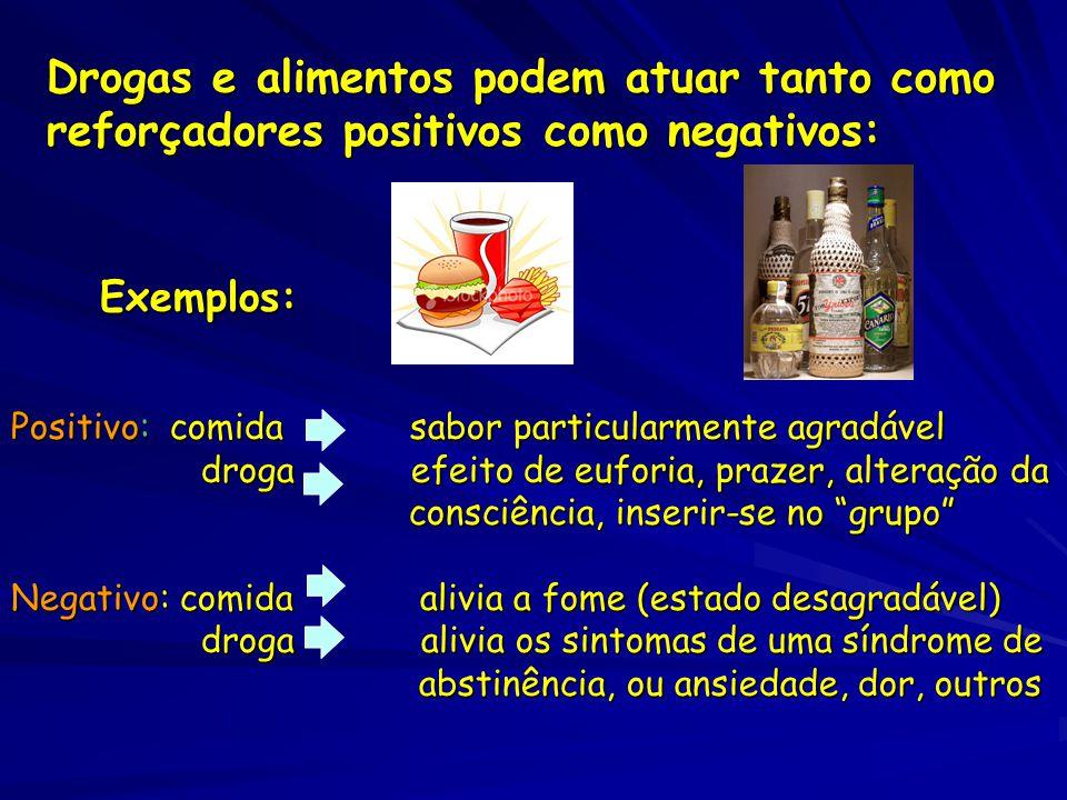 Drogas e alimentos podem atuar tanto como reforçadores positivos como negativos: