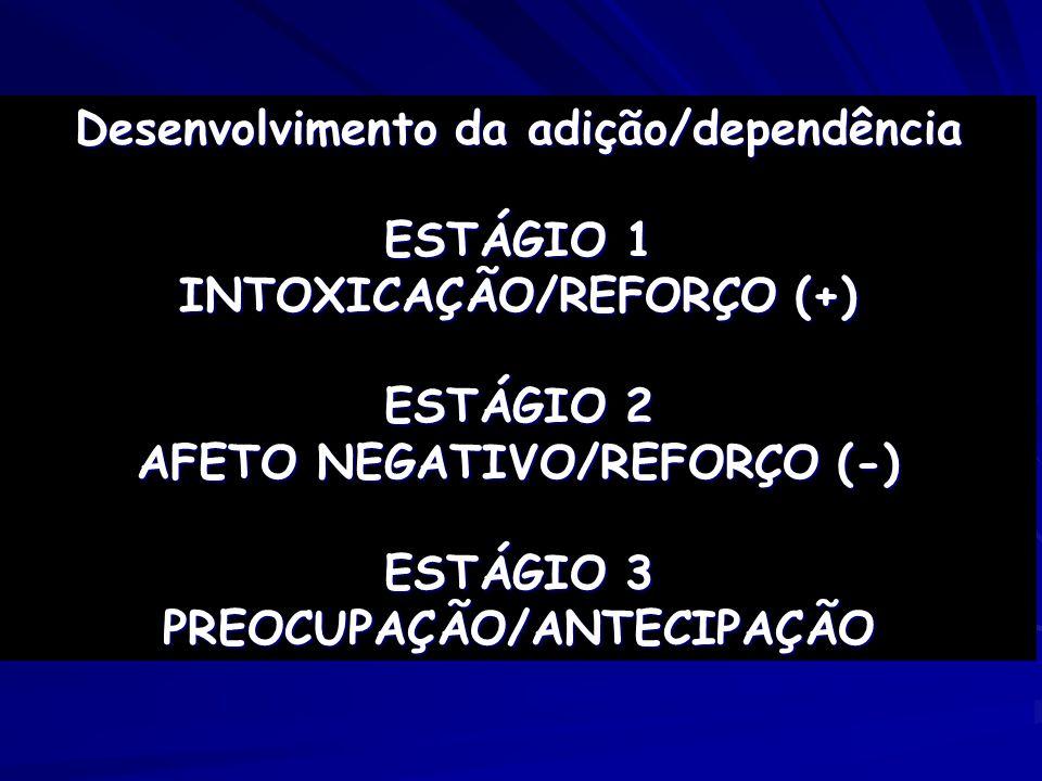 Desenvolvimento da adição/dependência ESTÁGIO 1