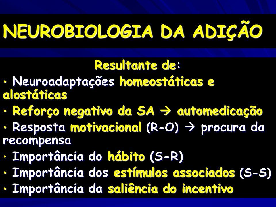 NEUROBIOLOGIA DA ADIÇÃO