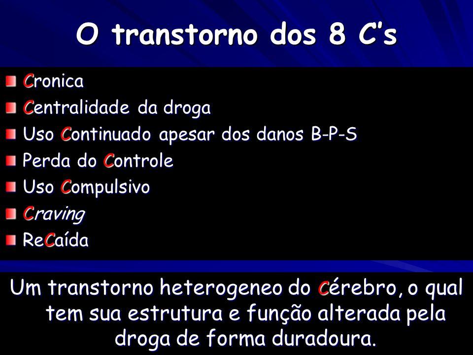 O transtorno dos 8 C's Cronica. Centralidade da droga. Uso Continuado apesar dos danos B-P-S. Perda do Controle.