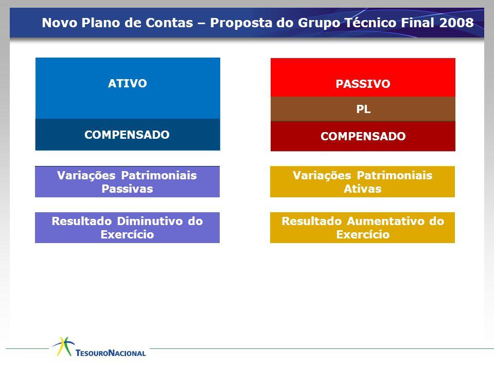 Novo Plano de Contas – Proposta do Grupo Técnico Final 2008