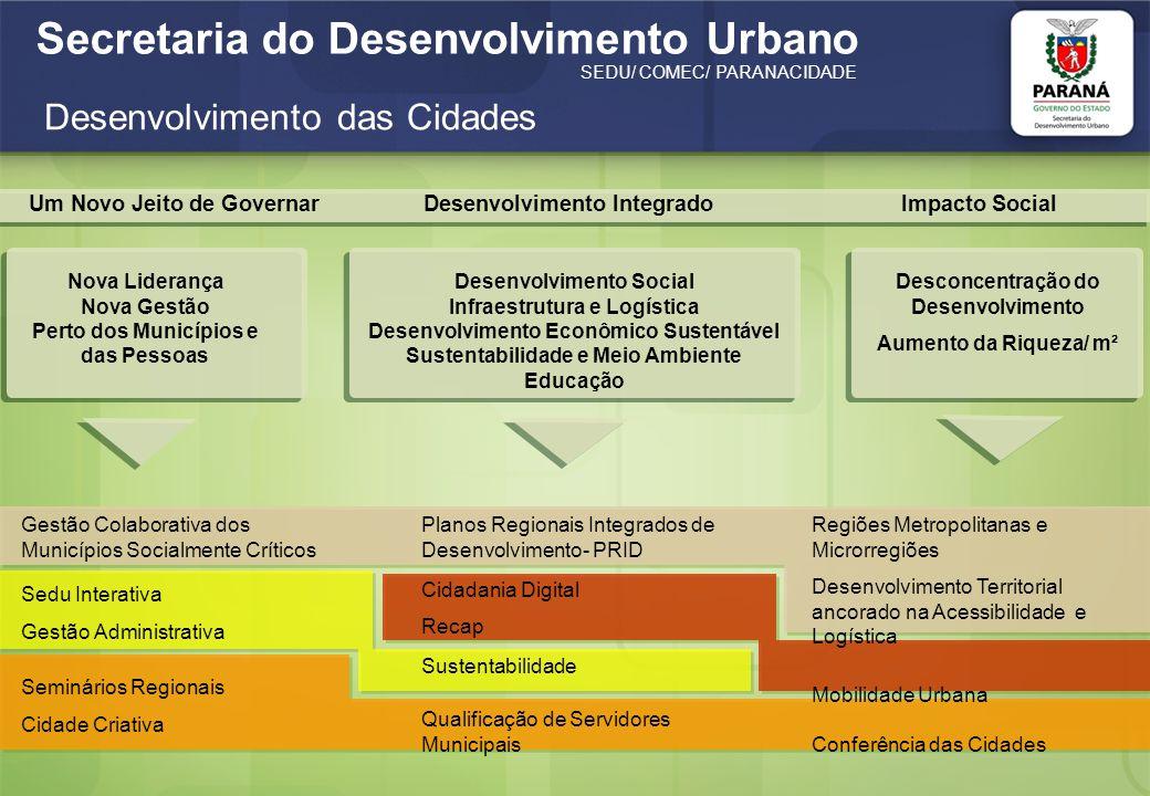 Desenvolvimento das Cidades