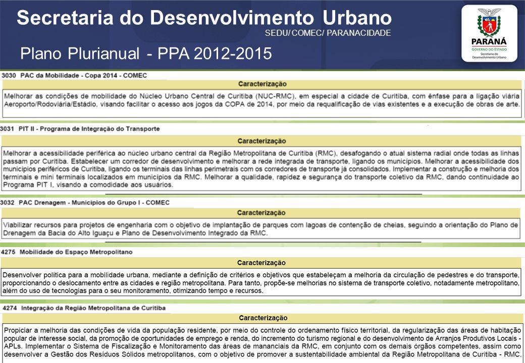 Plano Plurianual - PPA 2012-2015